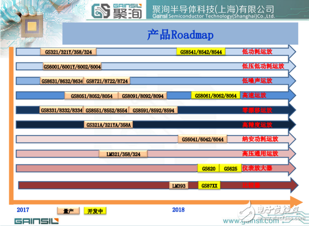 合作丨华强芯城与聚洵达成合作,助推国产半导体行业快速发展