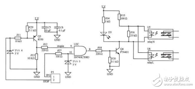 基于STM32的2μm高功率激光医疗仪控制器