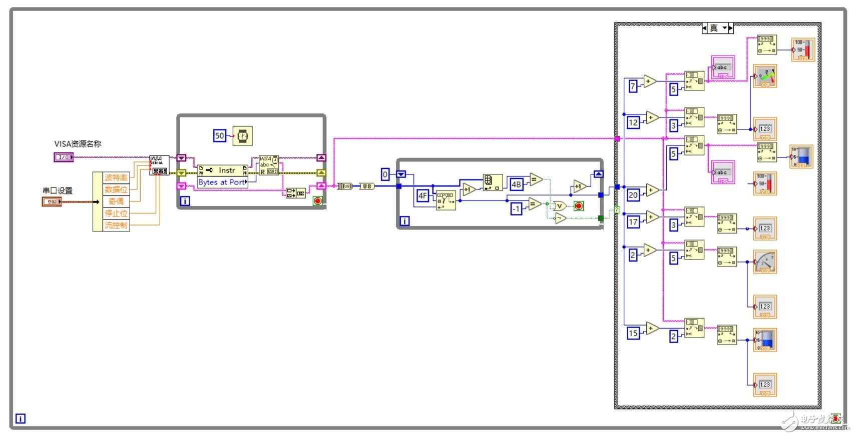 请问这个labview串口通信被动接收数据程序有什么错误