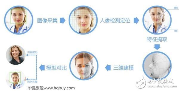 三招提高手机人脸识别的安全性
