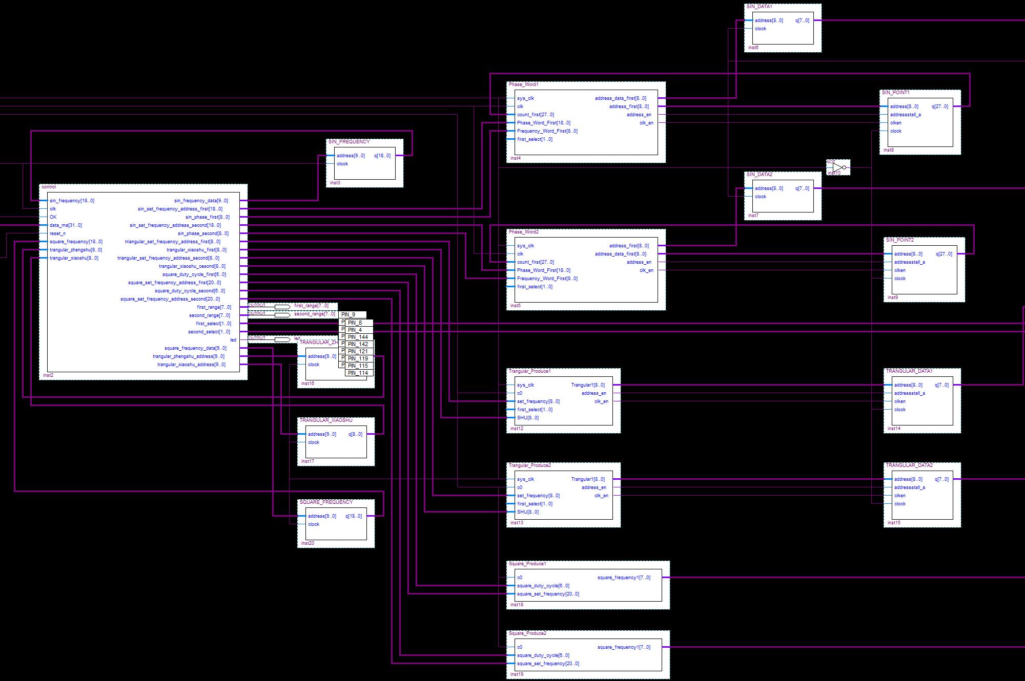 基于FPGA的双路低频信号发生器设计