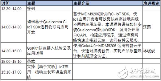 【沙龙】基于MDM9206芯片的GoKit4(G)的应用实操