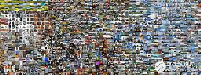 计算机视觉/深度学习领域常用数据集汇总