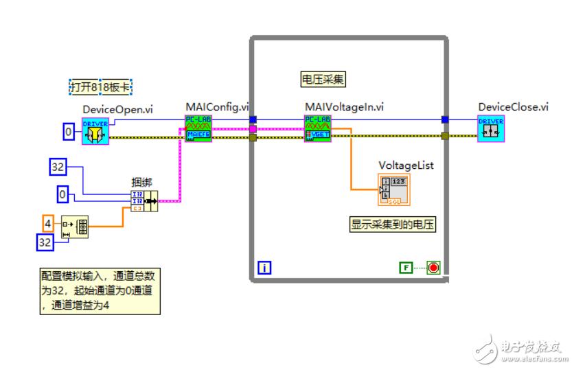 怎么用labview和研华818板卡采集电压,跪求用过研华板卡和labview编程的大神解答