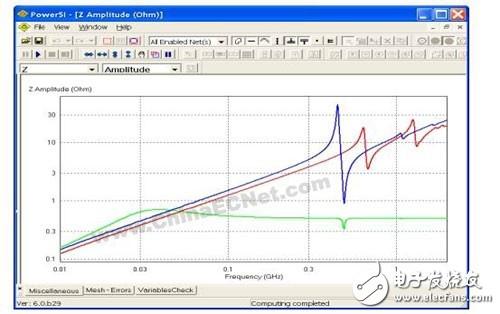 PCB电源供电系统的分析与设计