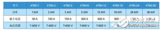 高功率大电流直流电子负载47004760系列
