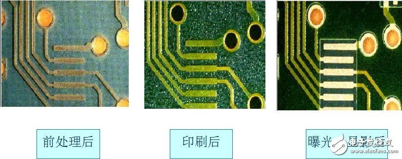 【案例分享】电源纹波那么大?其实不一定是产品的问题
