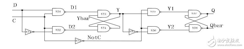 【FPGA学习】Verilog HDL 语言的描述语句之数据流建模形式