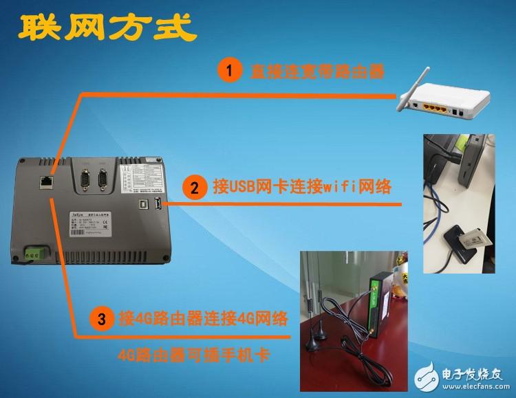 速控支持手机APP电脑远程监控工业触摸屏云人机界面