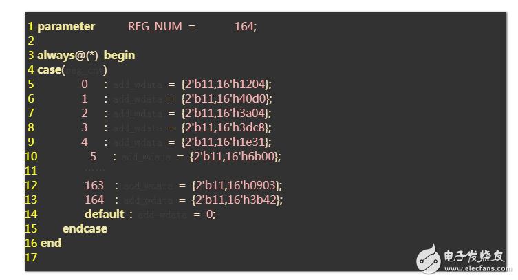 基于FPGA至简设计法的OV7670图像采集