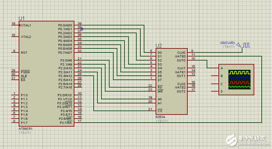 89C51和8253A产生方波