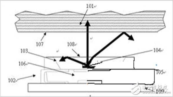 传统侧入式背光源的改进方法探讨