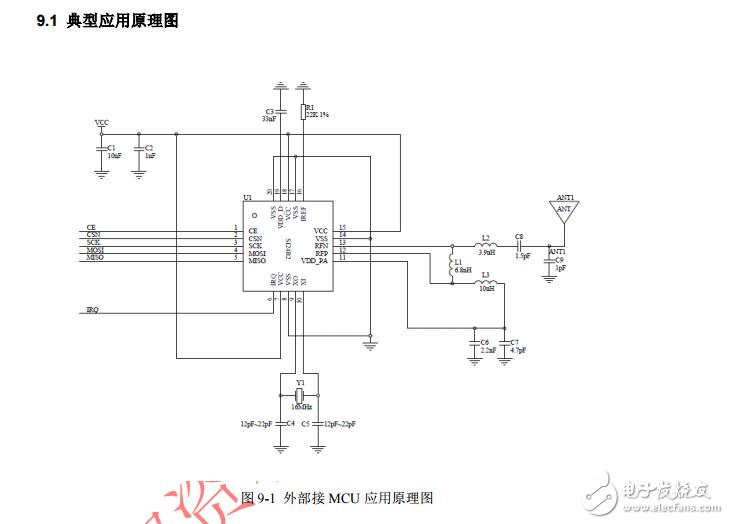 SI24R2E集成NVM的超低功耗2.4GHz电动车防盗与校讯通pdf资料手册