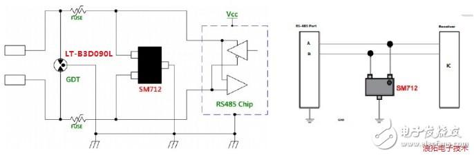 ESD保护二极管选型详解及典型应用案例