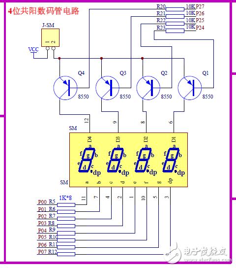 帮我看一下下面程序哪里出问题,数码管显示0~9999,为什么只有一位数码管(最右边一位)显示0~9