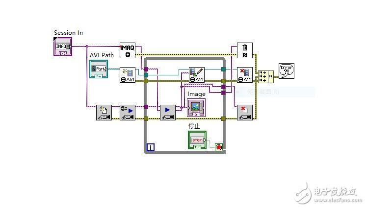 labview控制摄像头实时采集图像的程序怎么改成通过单片机控制摄像头在labview上显示?