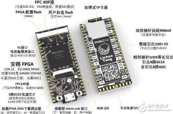 荔枝糖免费申请——基于Anlogic EG4S20的开源RISC-V开发板