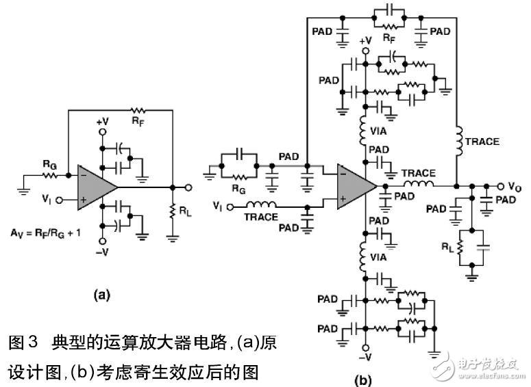 【高速PCB布线指南(2)】寄生效应