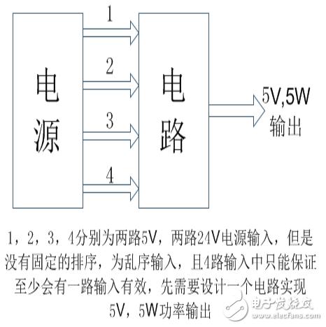 4路电源输入,要使得最终有一路5V、5w电源输出