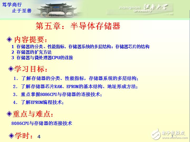 江南大学课件—半导体存储器