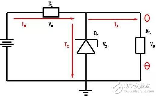 分析TVS管与齐纳二极管相比的优势