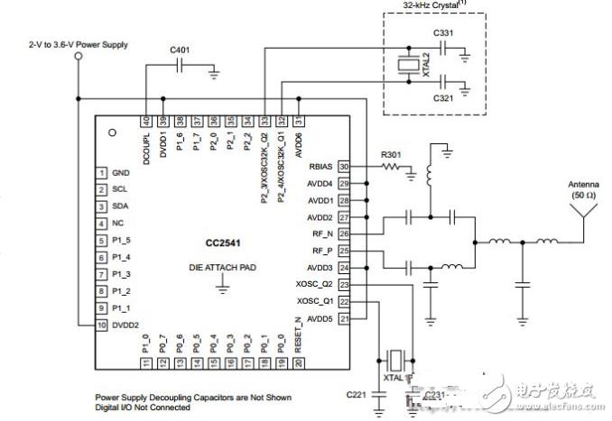 CC2541 SimpleLink Bluetooth Smart和专利无线MCU