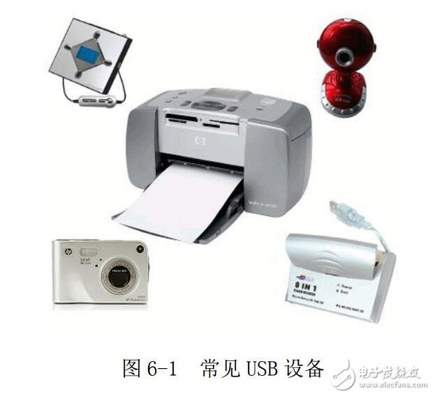 USB接口发展历史 USB接口是如何发展起来的