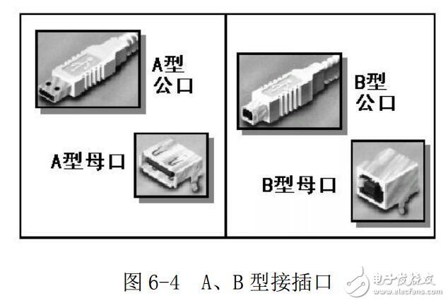 USB物理接口包含了哪些 USB物理接口原理及构成