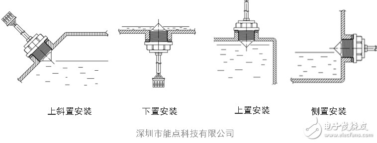 光电式液位传感器的优点和缺点