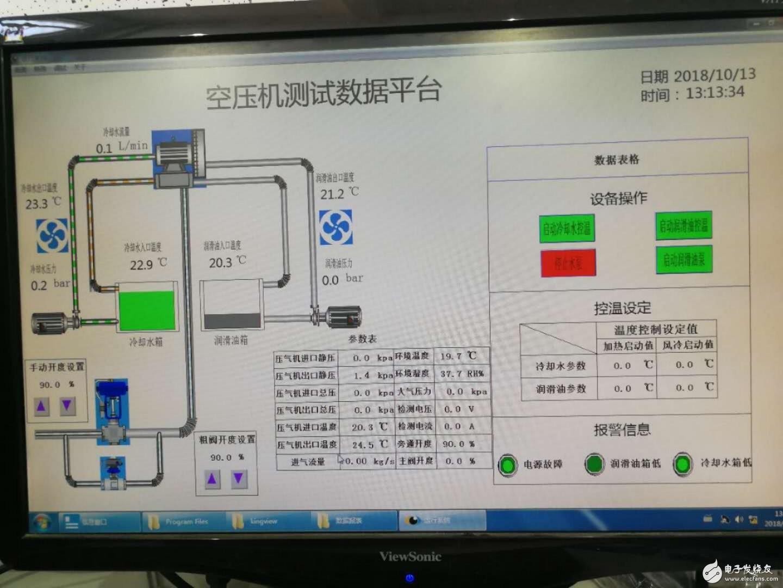 labview与西门子smart200用modbus plc通讯,我想实现图片上数据的读取和发送命令,labview应该怎么建模呢?