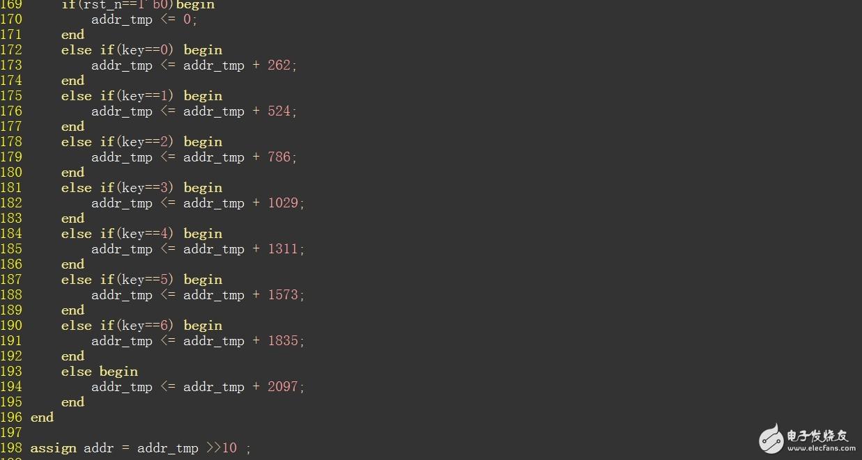 【分享】刚完成的基于FPGA的AD采集毕设源码看附件