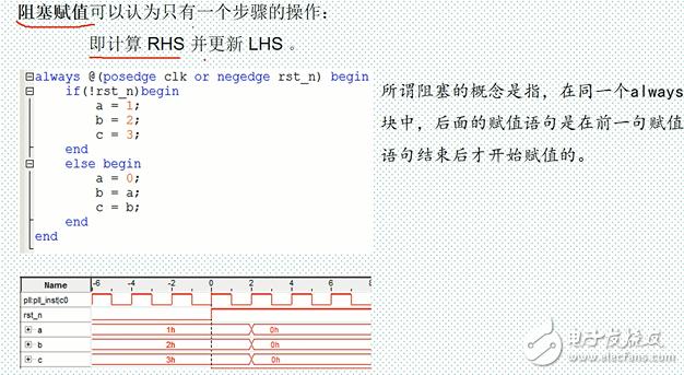 FPGA刚学4天,新手请教几个问题