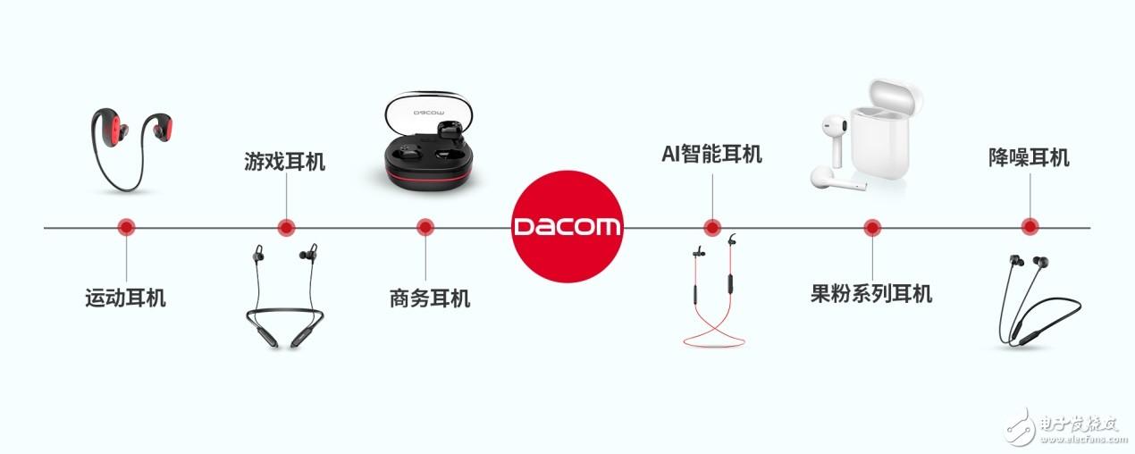 数码行业大佬齐聚DACOM分享营销经验与行业发展趋势