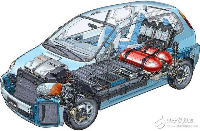 动力电池的液冷散热解决方案