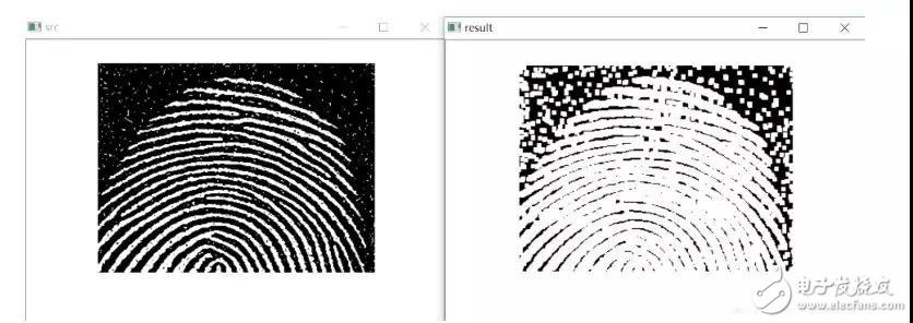 Python图像处理:图像腐蚀与图像膨胀