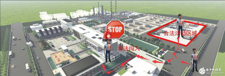 智慧工厂定位系统解决方案