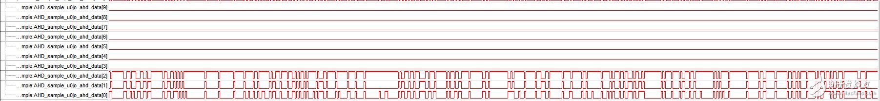 AD9211接FPGA输出波形问题