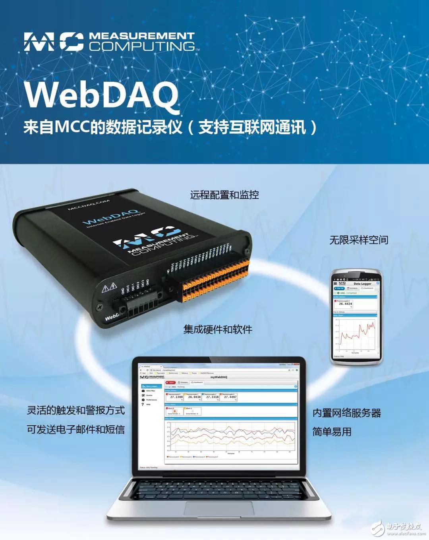 物联网数据记录仪MCC WebDAQ