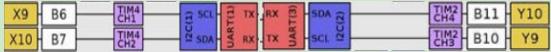Micropython教程之TPYBoard开发板制作电子时钟