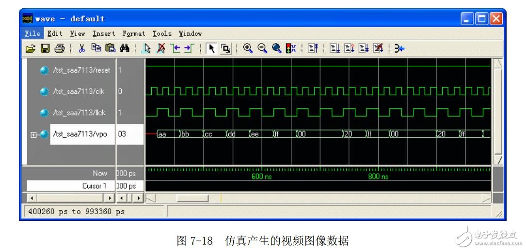 FPGA测试结果示范