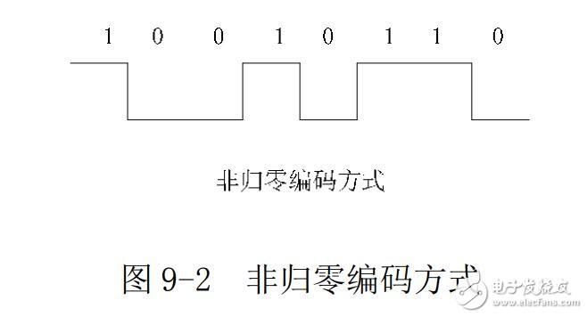 CAN总线协议中的有哪些基本概念需要熟悉