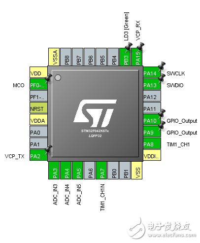 STM32開發中無法控制ADC接收串口
