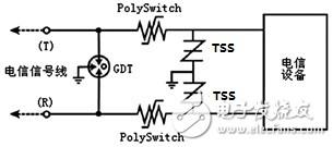通信设备常用电路保护元件与特性