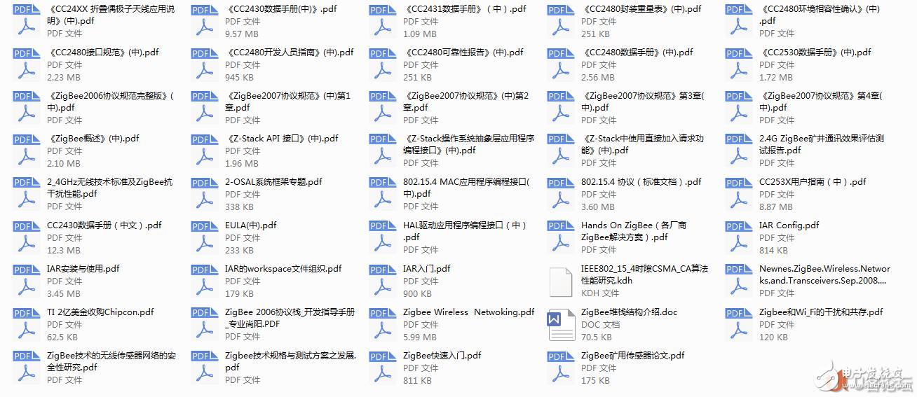 无私贡献物联网、ZigBee、Wifi等资料汇总