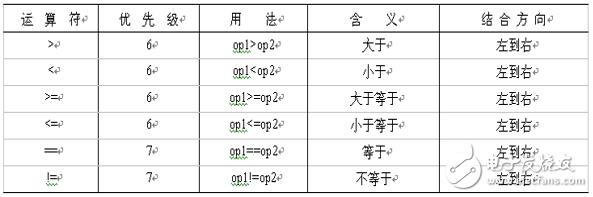 芯灵思SinlinxA33开发板安卓开发-Java语言(四)