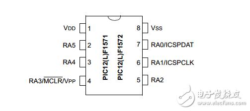關于將PIC12F1571的MCLR引腳設置為digital input的疑問