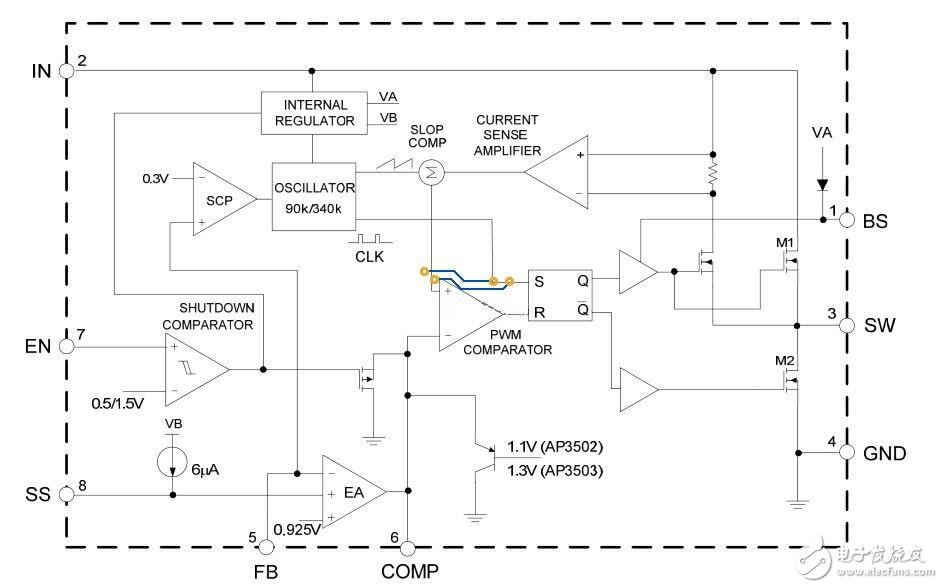 BUCK电路工作原理与常用词汇介绍