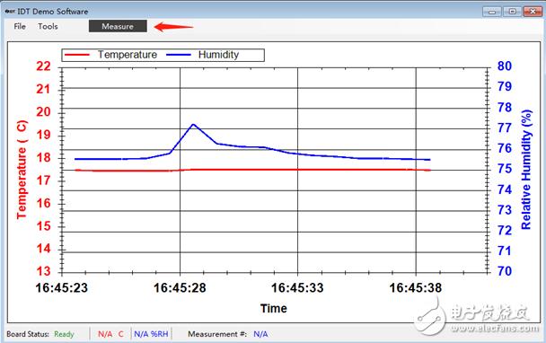 SDAH01评估板试用—HS3001温湿度传感器