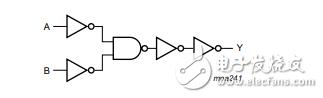 74AHC32逻辑电路图两个非门的原因