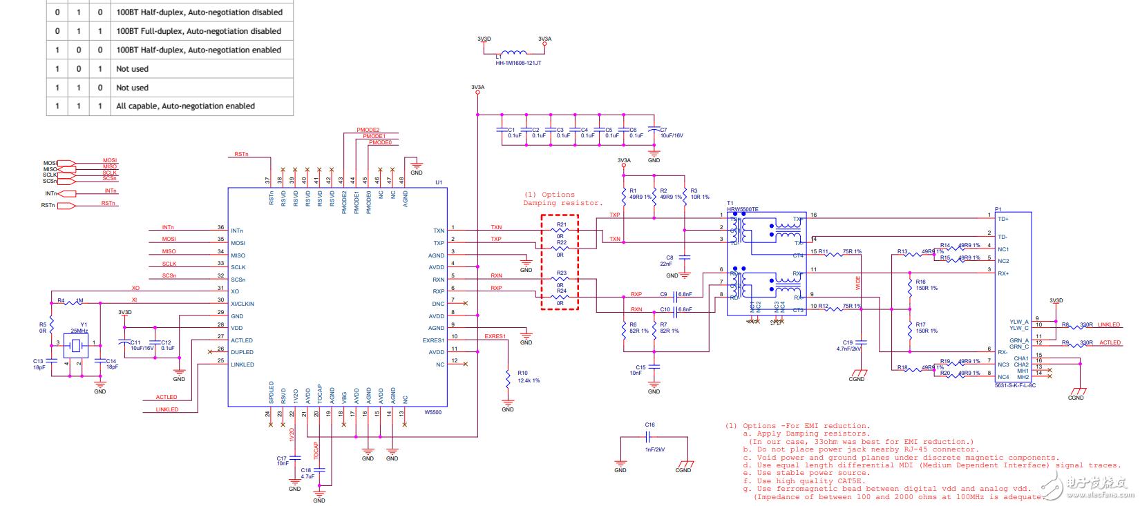 w5500独立变压器参照电路电阻值的选取
